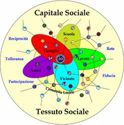 capitale-sociale-2