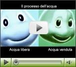 intervista-doppia-acqua