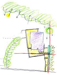 progettazione-partecipata-giardino-scuola-2