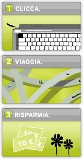 passaggio.it - carpooling
