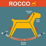 Rocco, il cavallo a dondolo ecologico. Un giocattolo intelligente, utile ed eco-friendly!