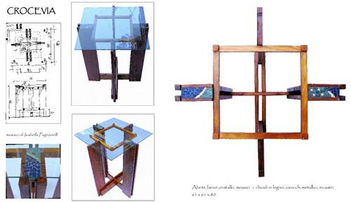 Mostra Design Sostenibile - Bologna