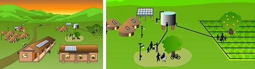 PVDI Irrigazione a goccia e pannelli solari