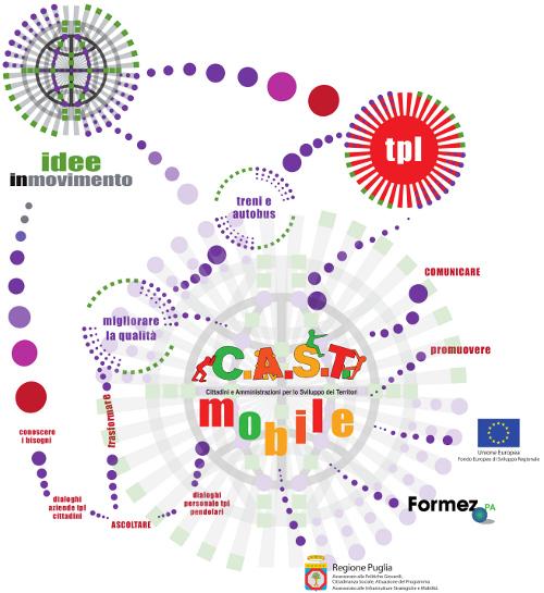 cast_mobile
