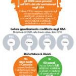 <b>Cosa sono gli OGM?</b><br /> Scoprilo con un'infografica!
