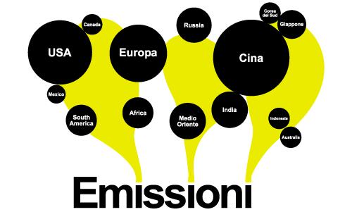 emissioni-di-co2-nel-mondo