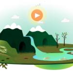 <b>Giornata della Terra (Earth Day).</b> Tutti i Doodle di Google, dal 2001 al 2013