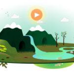 <b>Giorno della Terra.</b> Il Doodle 2013 di Google