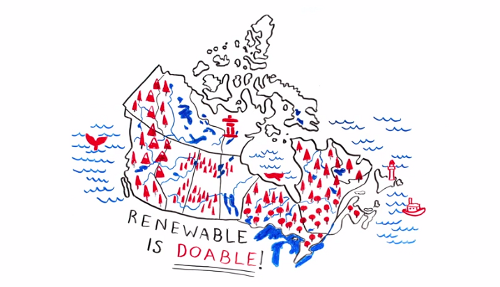 renewable-is-doable